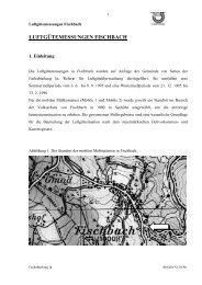Mobile Luftgütemessungen Fischbach 1996
