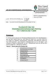 Kurzbericht über die Staubdepositionsmessungen Fehring 12.11 ...