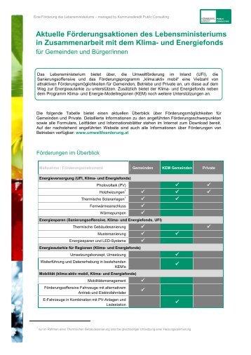 Infoblatt Gemeindeförderung - Kommunalkredit Public Consulting