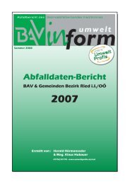 Abfalldaten-Bericht BAV & Gemeinden Bezirk Ried iI ... - Umweltprofis