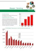 Abfalldatenbericht 2012 - Umweltprofis - Page 5