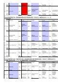HORÁRIO NOITE - 2010 / 1º ENGENHARIA DE PRODUÇÃO - Una - Page 4