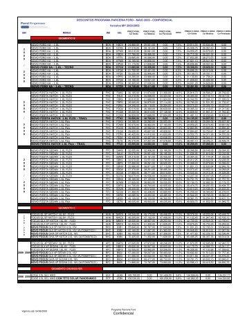 Tabela de descontos Ford_MAIO - Unafisco