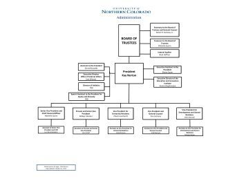 On-Site Incident Response Organizational Chart