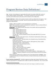 Program Review Institutional Data Definitions