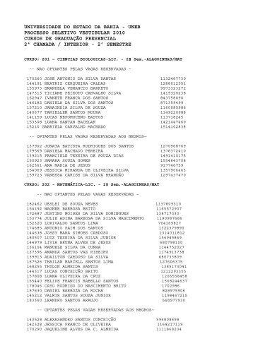 curso: 101 - ciencias contabeis-salvador/mat - vagas: 50 - Uneb