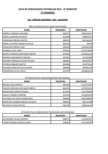 lista de convocados vestibular 2012 - 2º semestre 2ª chamada - Uneb