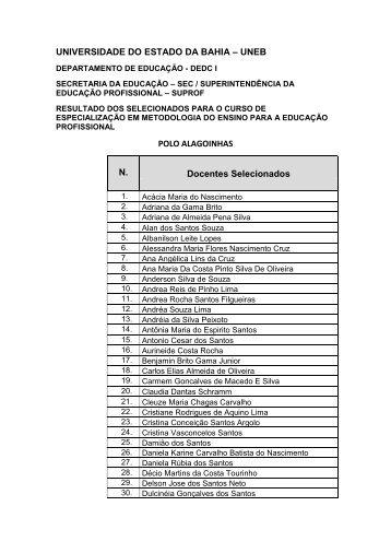 Lista de professores selecionados - Uneb