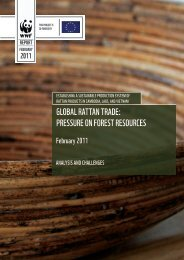 global rattan trade - UNECE / FAO / IUFRO Current Issues Forum