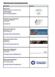 Übersicht unserer Kooperationsschulen