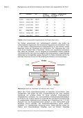 3 pathogenese und klinische symptome bei kindern und jugendlichen - Page 5