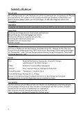 KVV Kommentiertes Vorlesungsverzeichnis Sommer Semester 2010 - Page 4