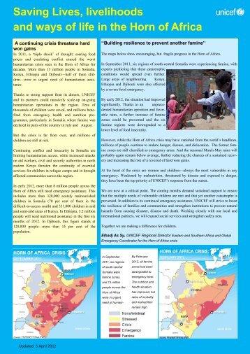 Download summary - Unicef UK