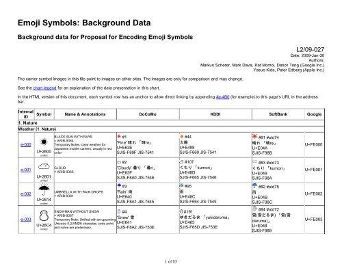 Emoji Symbols: Background Data
