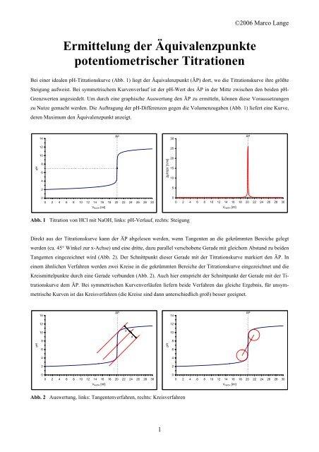 Auswertung Potentiometrie - Unics.uni-hannover.de