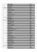 lista de aproveitamento enem - Unijuí - Page 2