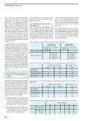 Schallschutz - Unika - Seite 6