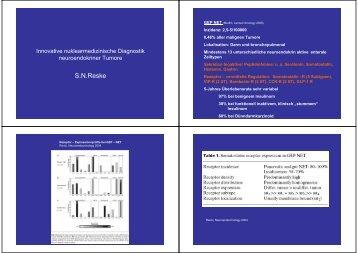 Somatostatin Receptor Ligands
