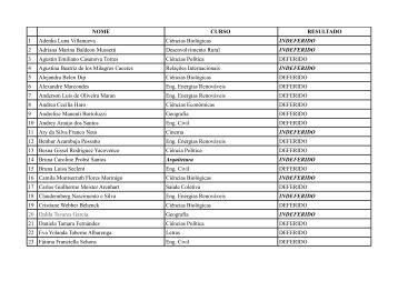 Lista dos selecionados - Unila