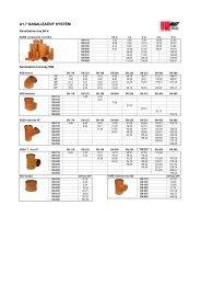 Kanalizačné rúry a tvarovky - UNIMAT