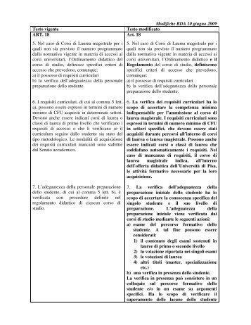Regolamento didattico di ateneo universit iuav di - Lettere unipa portale ...