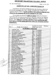 Admission List No.-1(Day College) - University of Rajasthan