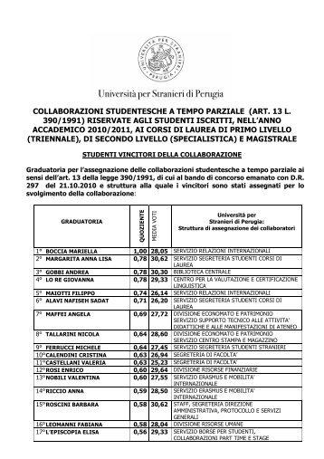 graduatoria e destinazioni - Università per Stranieri di Perugia