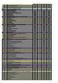 000-099 Spezielle physikalische Geräte - Page 6
