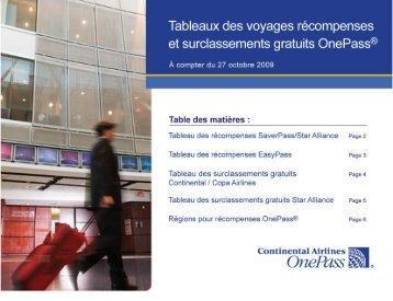 Tableaux des voyages récompenses et ... - United Airlines