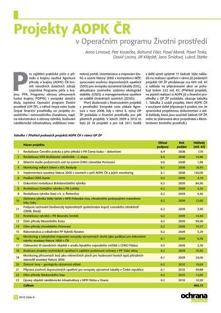 Tištěná verze článku v pdf - Časopis Ochrana přírody