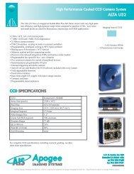 ALTA U32 - Apogee Instruments, Inc.