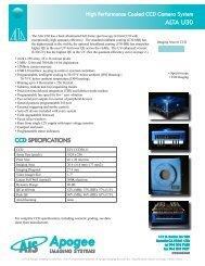 ALTA U30 - Apogee Instruments, Inc.