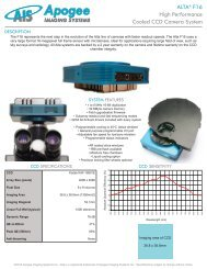 Alta F16 Specifications - Apogee Instruments, Inc.