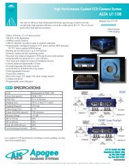ALTA U1108 - Apogee Instruments, Inc.