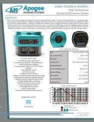 Aspen CG2000 Specifications - Apogee Instruments, Inc.