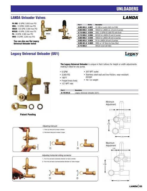 MM-520 Aluminum Single-Sided Ports Manifold 1//4 NPT Ports 3//8 NPT Inlet