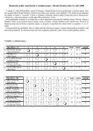 Hradecký pohár ve stolním tenise - I.PSKN Praha