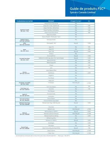FSC Chart - Spicers Canada