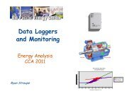 Data Loggers and Monitoring