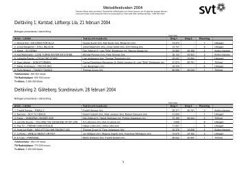 Pdf-dokument: Melodifestivalen 2004 - Svt