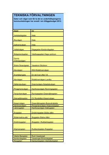 Pdf-dokument: Listan på gator som får ny asfalt - Svt