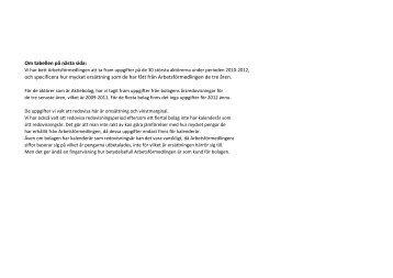 Pdf-dokument: Här är de 30 största kompletterande aktörerna - Svt