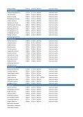 Pdf-dokument - Svt - Page 2