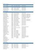 Pdf-dokument - Svt - Page 3