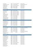 Pdf-dokument - Svt - Page 6