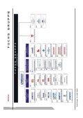 Präsentationsfolien - UniTransfer - Page 7