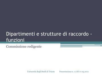 Diapositiva 1 - Università degli Studi di Trieste