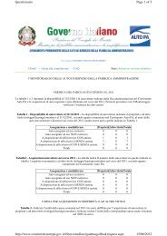 Page 1 of 5 Questionario 15/06/2012 http://www.censimentoautopa ...