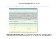 Modello per Posta in Partenza - Università degli Studi di Trieste