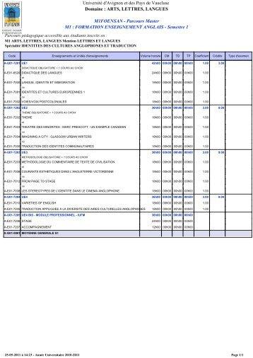 Maquette Master Formation 2010-2011. - Université d'Avignon et ...